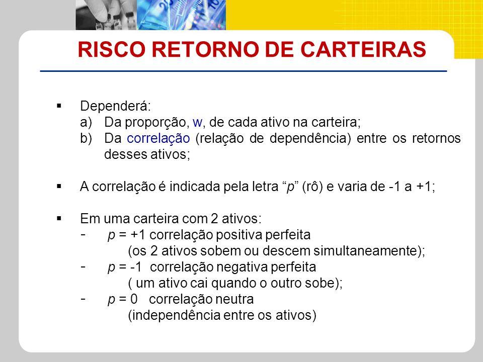 RISCO RETORNO DE CARTEIRAS