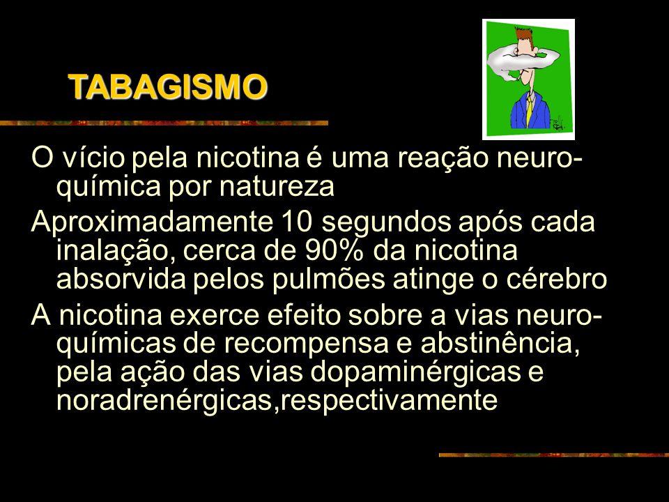 TABAGISMO O vício pela nicotina é uma reação neuro-química por natureza.