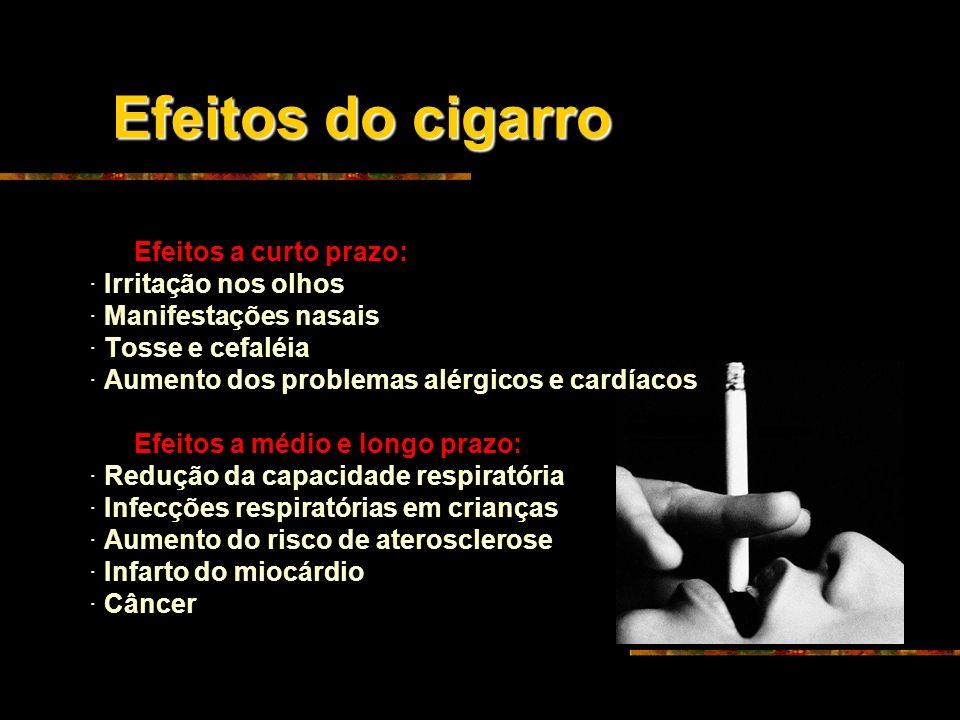 Efeitos do cigarro Efeitos a curto prazo: · Irritação nos olhos