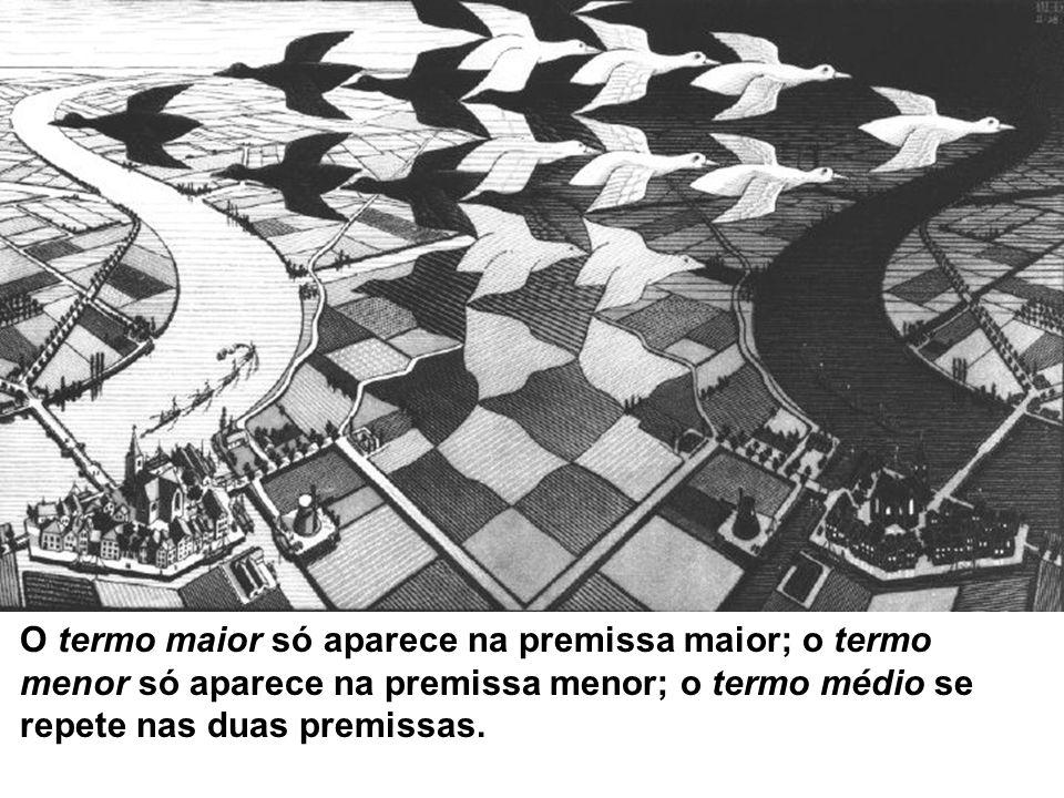 O termo maior só aparece na premissa maior; o termo menor só aparece na premissa menor; o termo médio se repete nas duas premissas.