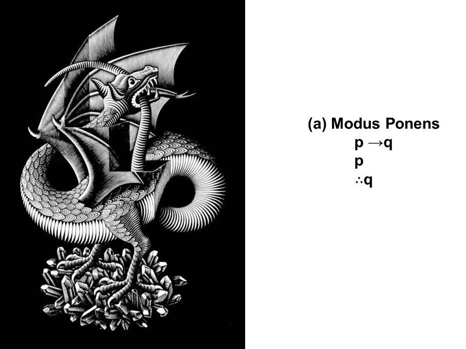 (a) Modus Ponens p →q p ∴q