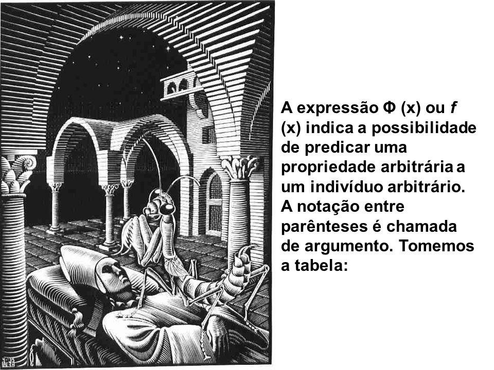 A expressão Φ (x) ou f (x) indica a possibilidade de predicar uma propriedade arbitrária a um indivíduo arbitrário.