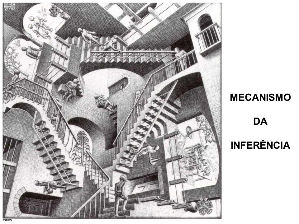 MECANISMO DA INFERÊNCIA