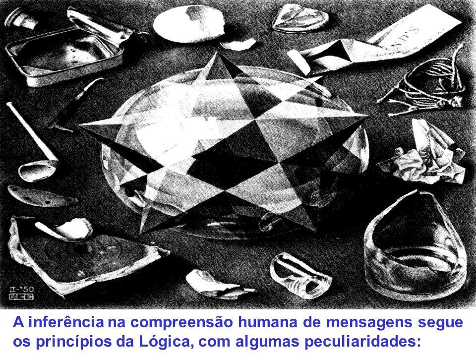 A inferência na compreensão humana de mensagens segue os princípios da Lógica, com algumas peculiaridades: