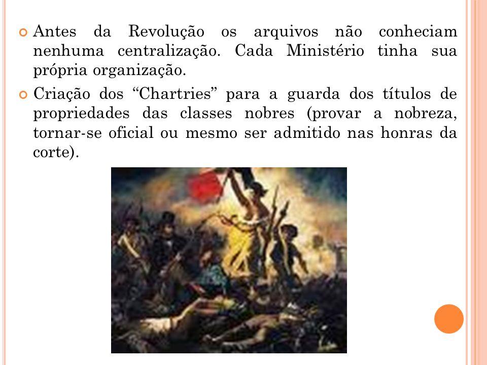 Antes da Revolução os arquivos não conheciam nenhuma centralização