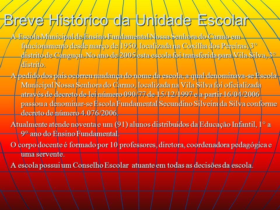 Breve Histórico da Unidade Escolar