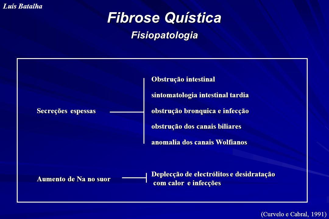 Fibrose Quística Fisiopatologia