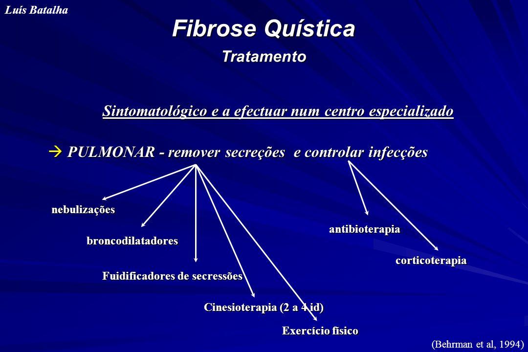 Fibrose Quística Tratamento