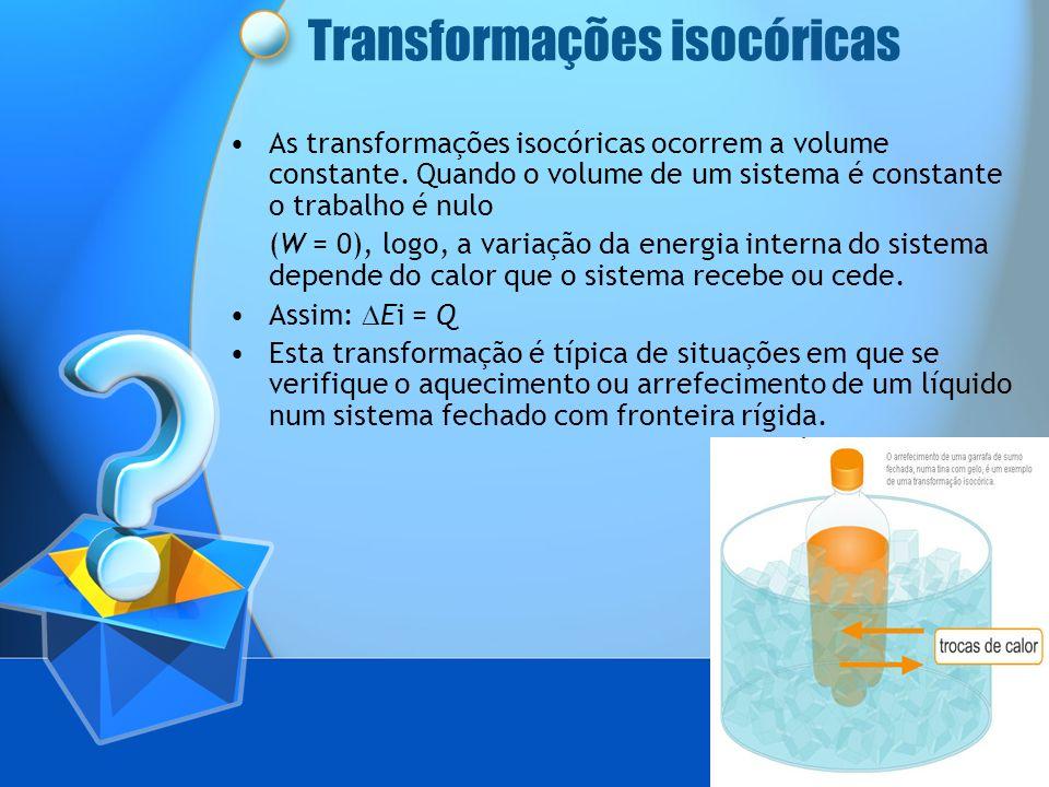 Transformações isocóricas