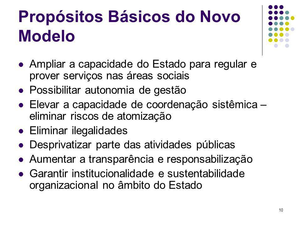 Propósitos Básicos do Novo Modelo