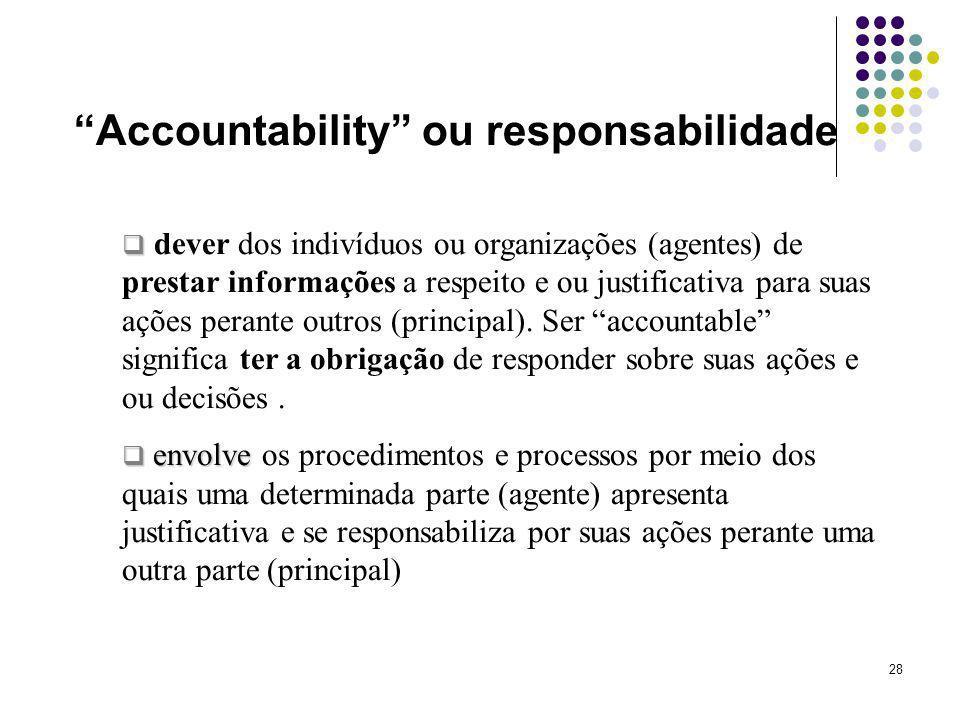 Accountability ou responsabilidade