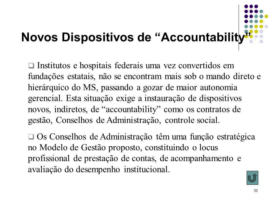 Novos Dispositivos de Accountability
