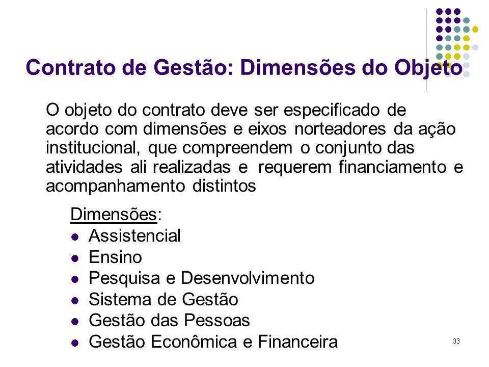 Contrato de Gestão: Dimensões do Objeto