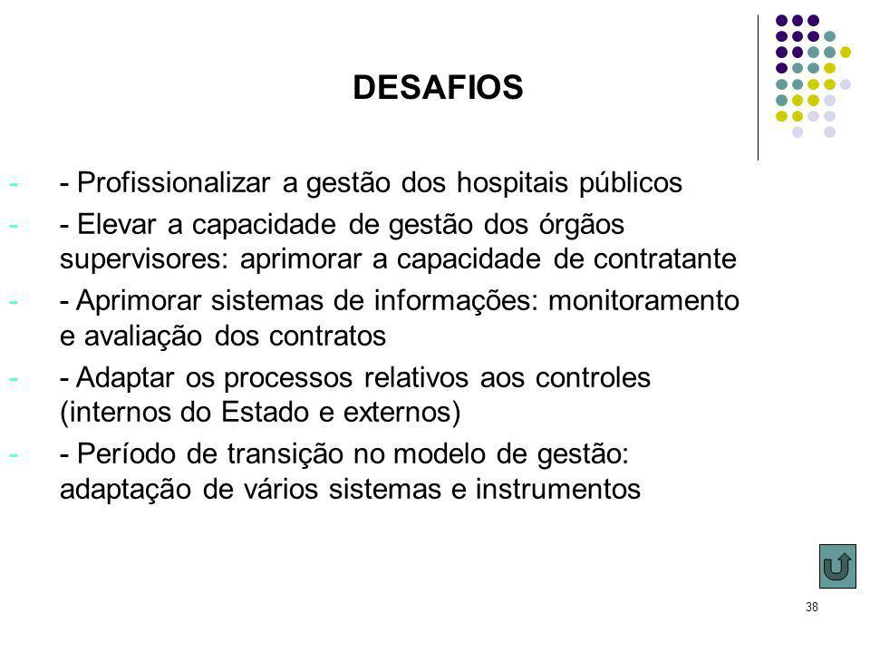 DESAFIOS - Profissionalizar a gestão dos hospitais públicos