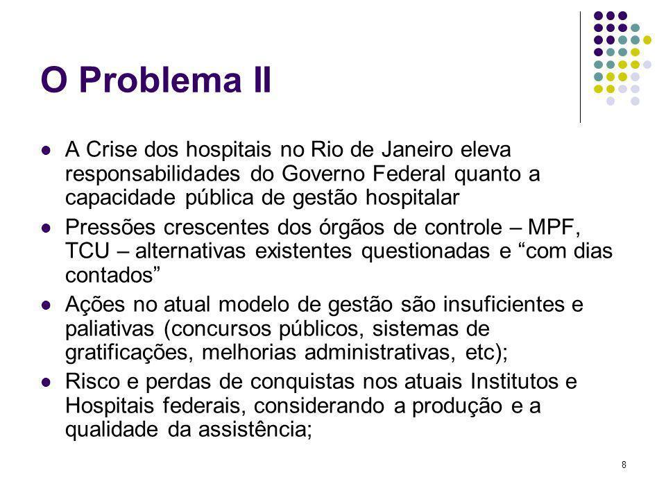 O Problema II A Crise dos hospitais no Rio de Janeiro eleva responsabilidades do Governo Federal quanto a capacidade pública de gestão hospitalar.