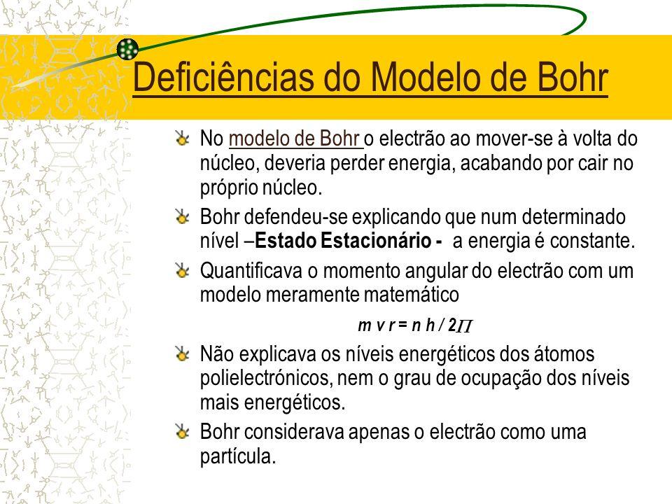 Deficiências do Modelo de Bohr