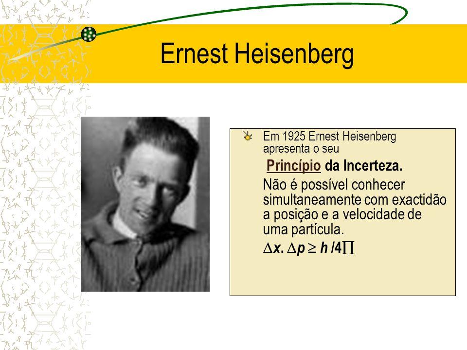 Ernest Heisenberg Princípio da Incerteza.