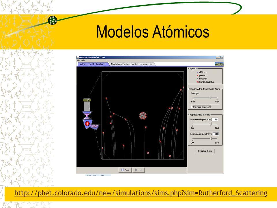 Modelos Atómicos http://phet.colorado.edu/new/simulations/sims.php sim=Rutherford_Scattering