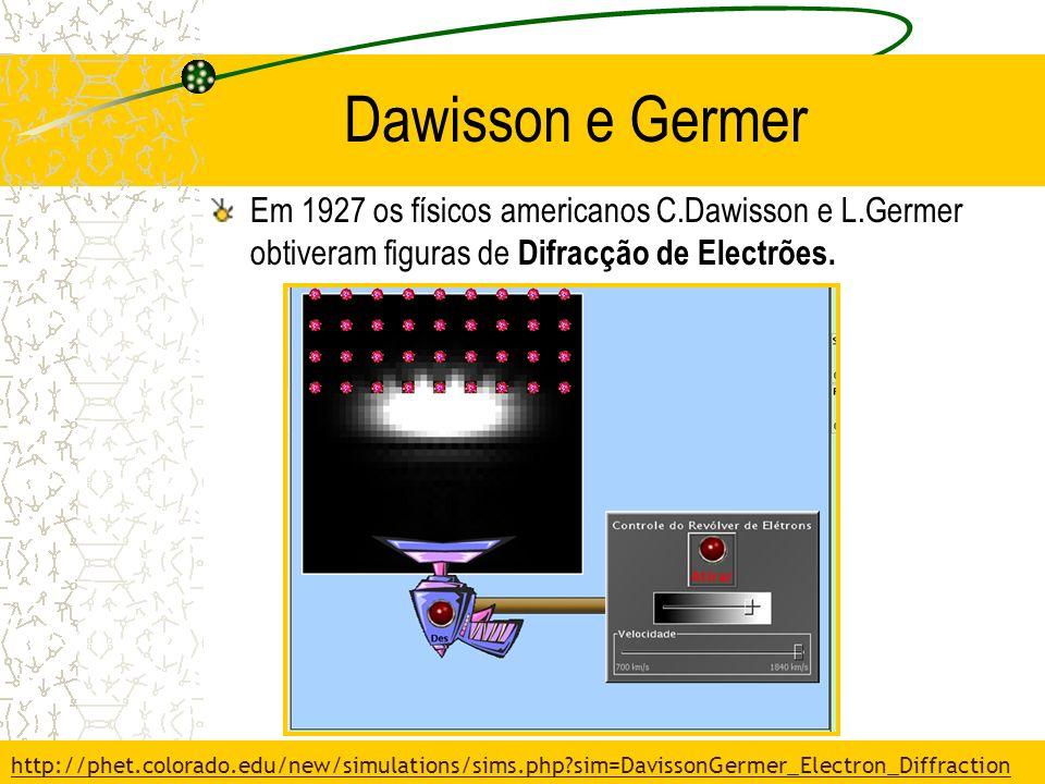 Dawisson e Germer Em 1927 os físicos americanos C.Dawisson e L.Germer obtiveram figuras de Difracção de Electrões.