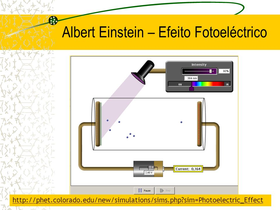 Albert Einstein – Efeito Fotoeléctrico