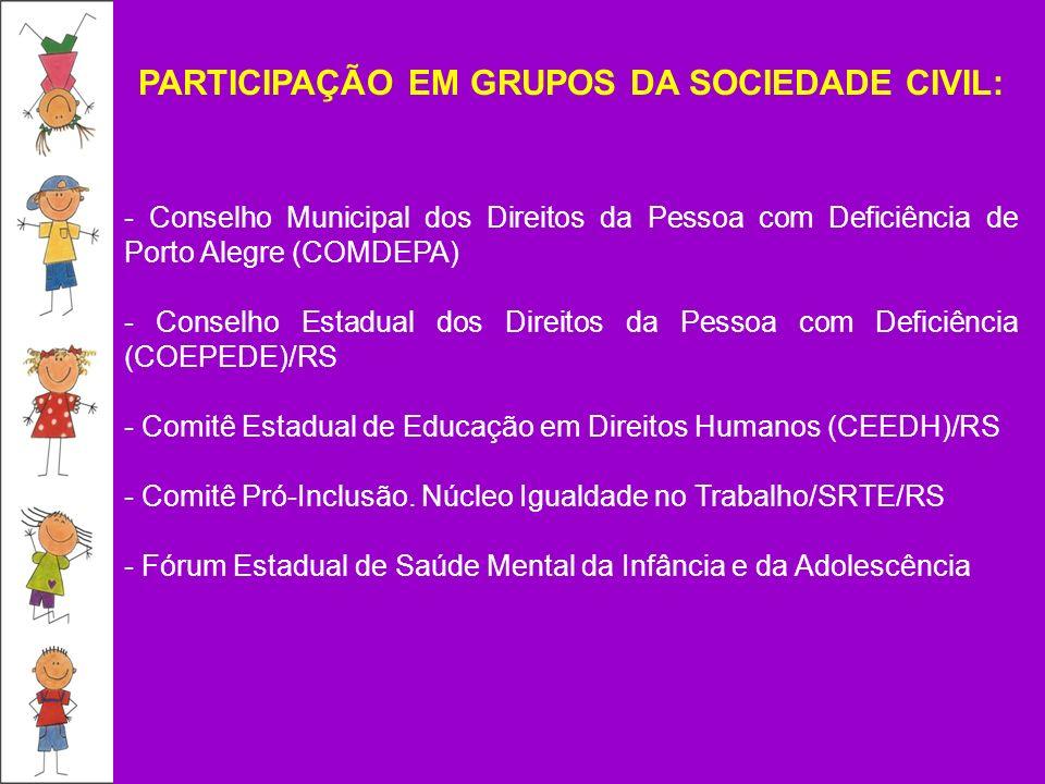 PARTICIPAÇÃO EM GRUPOS DA SOCIEDADE CIVIL: