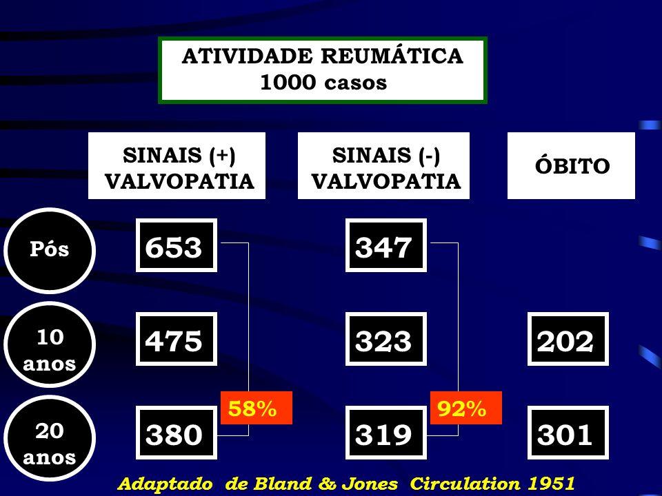 ATIVIDADE REUMÁTICA 1000 casos
