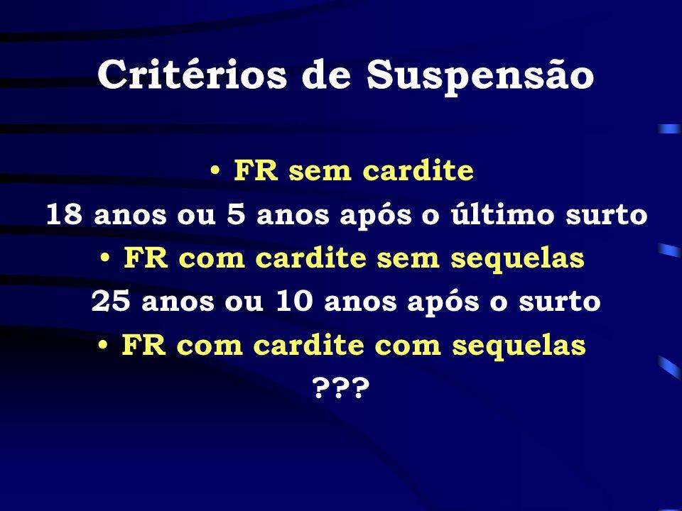 Critérios de Suspensão
