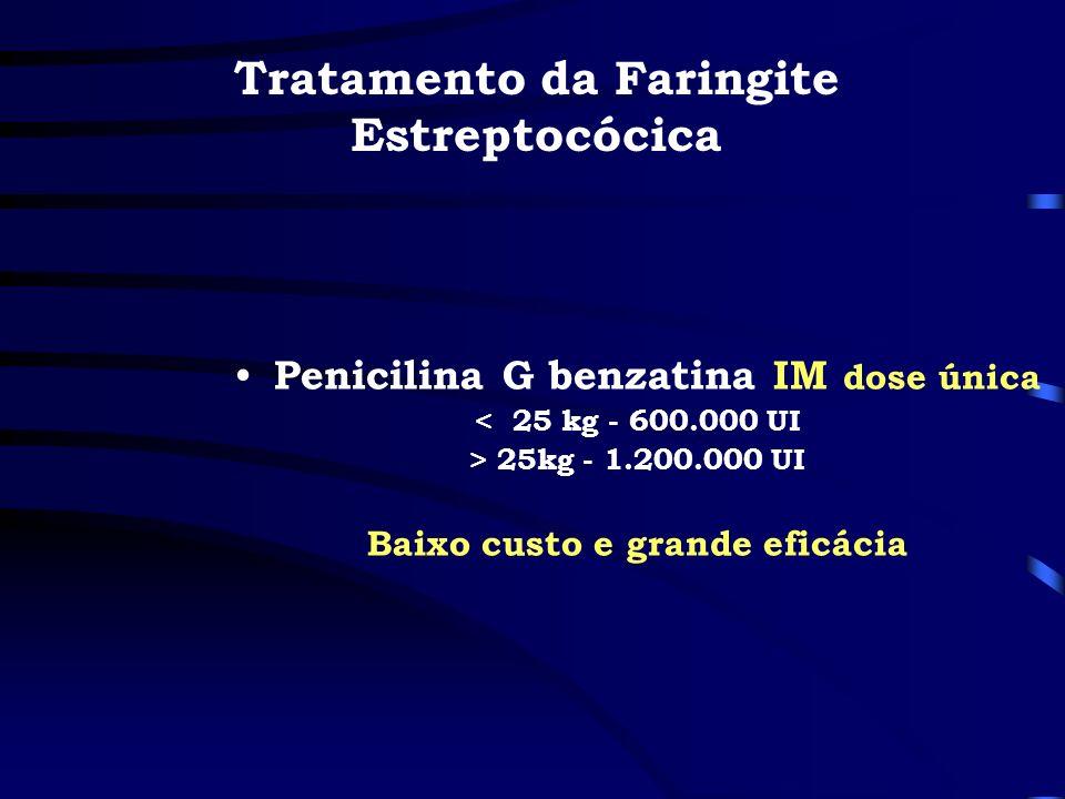 Tratamento da Faringite Estreptocócica