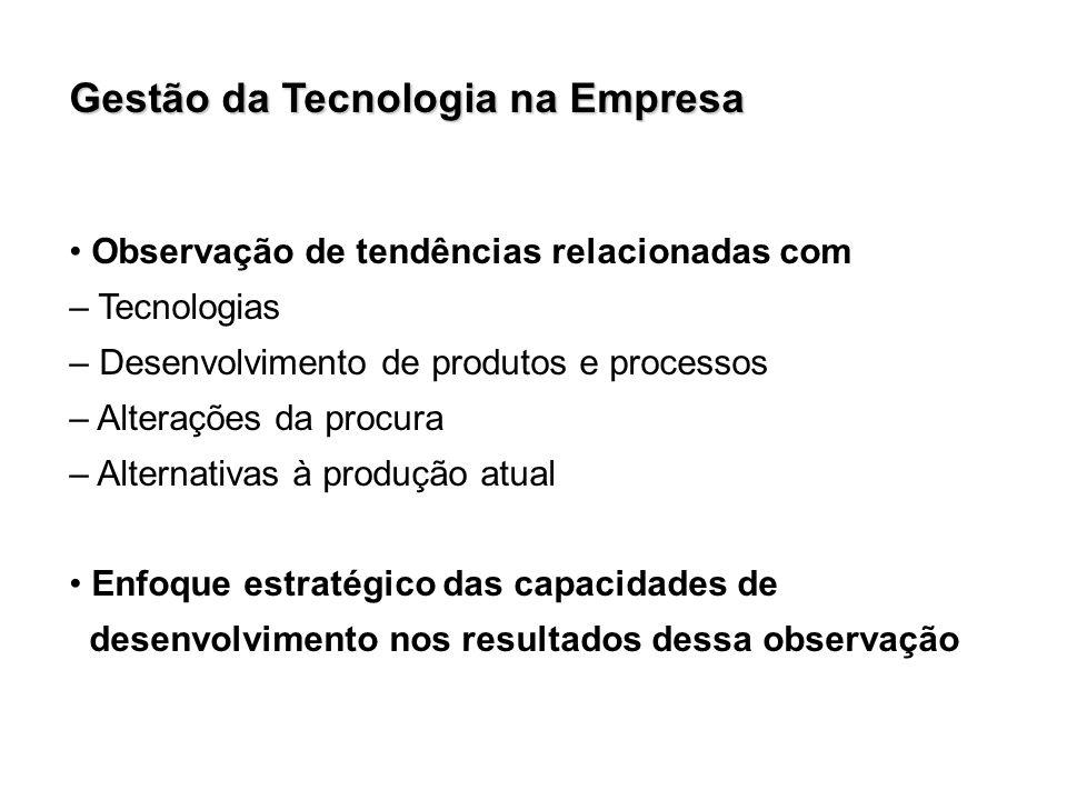 Gestão da Tecnologia na Empresa