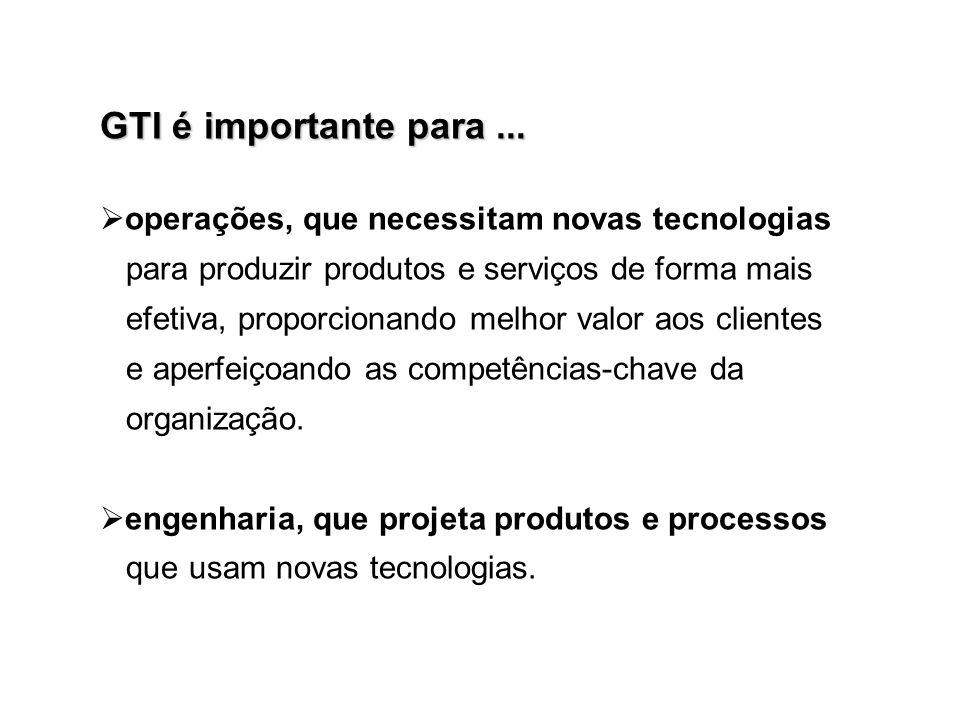 GTI é importante para ... operações, que necessitam novas tecnologias