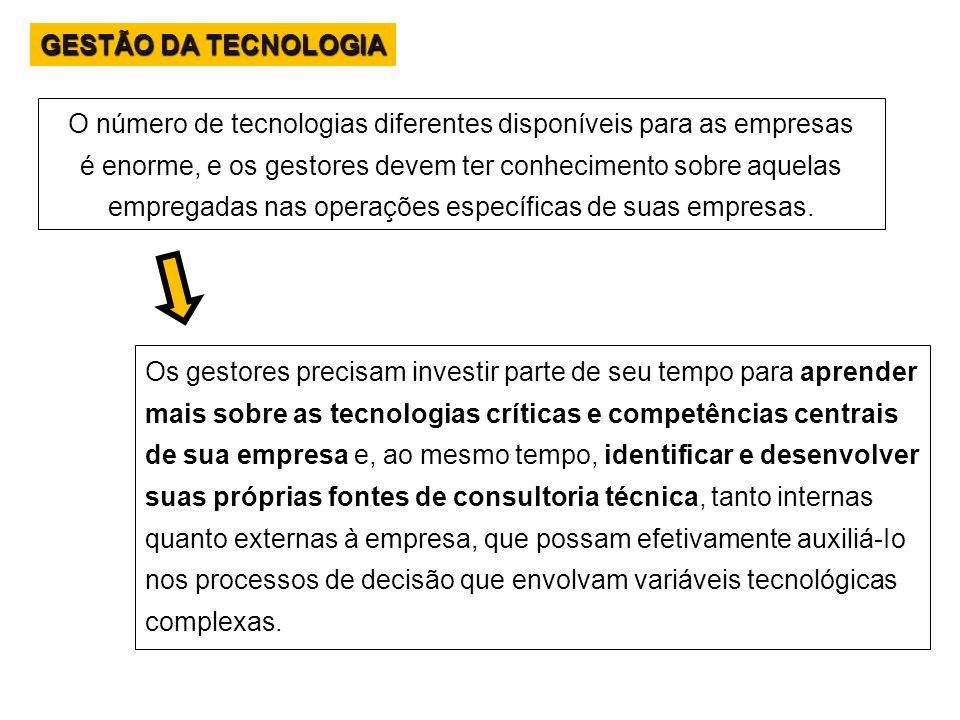 O número de tecnologias diferentes disponíveis para as empresas