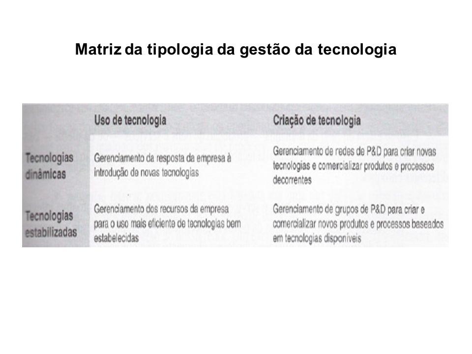 Matriz da tipologia da gestão da tecnologia