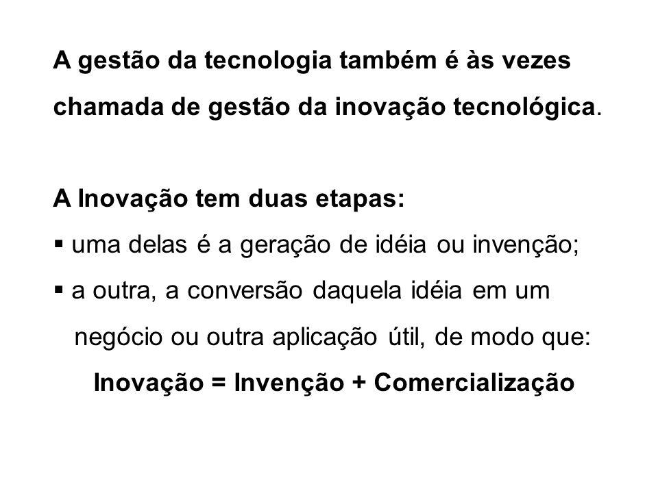 Inovação = Invenção + Comercialização