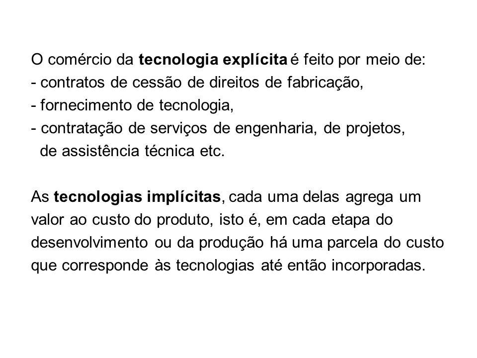O comércio da tecnologia explícita é feito por meio de: