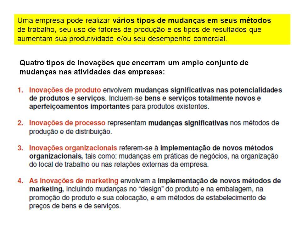 Uma empresa pode realizar vários tipos de mudanças em seus métodos