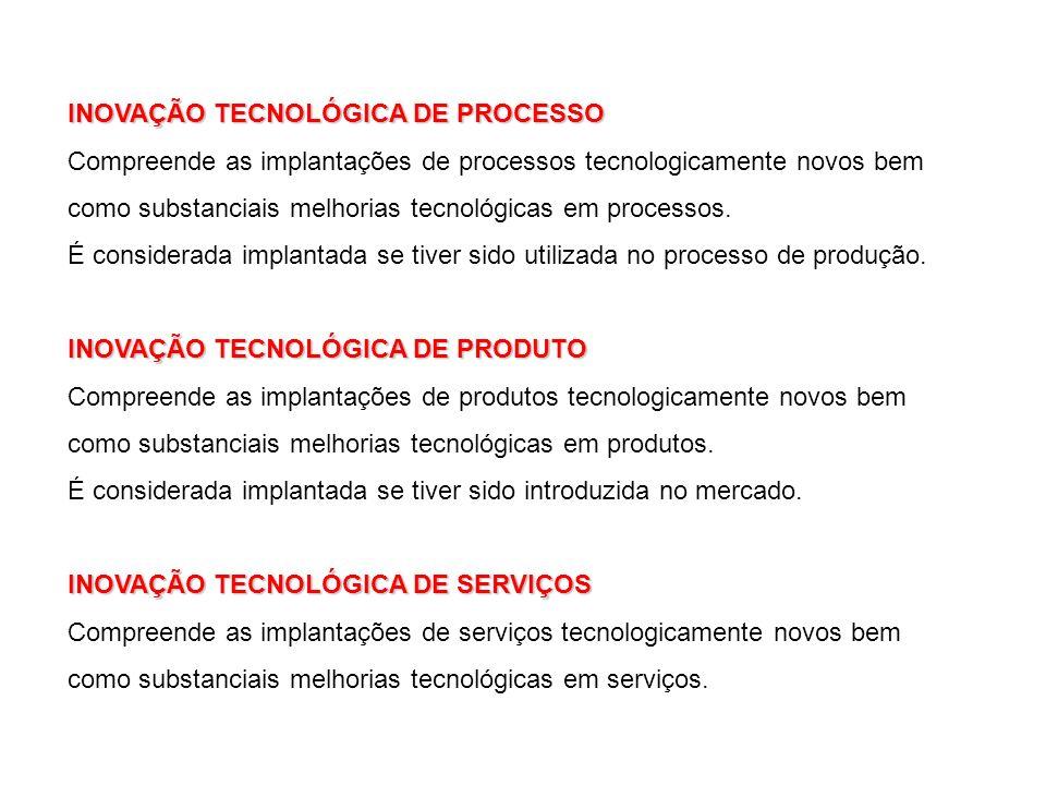 INOVAÇÃO TECNOLÓGICA DE PROCESSO
