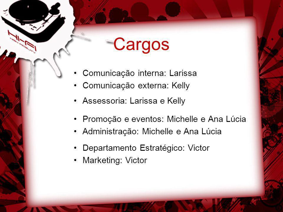 Cargos Comunicação interna: Larissa Comunicação externa: Kelly