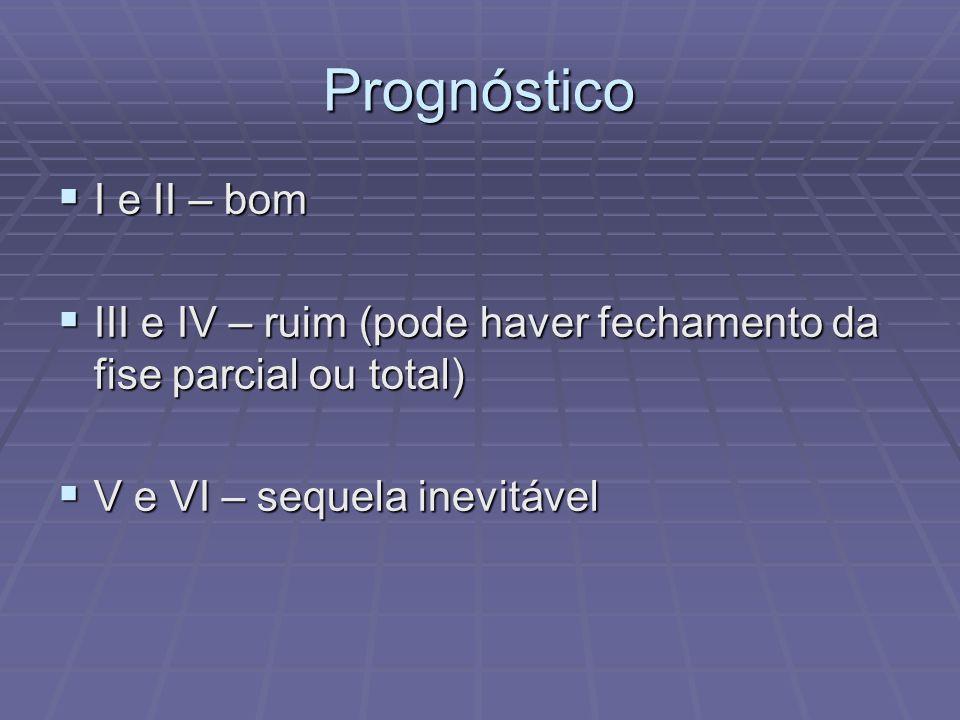 Prognóstico I e II – bom.