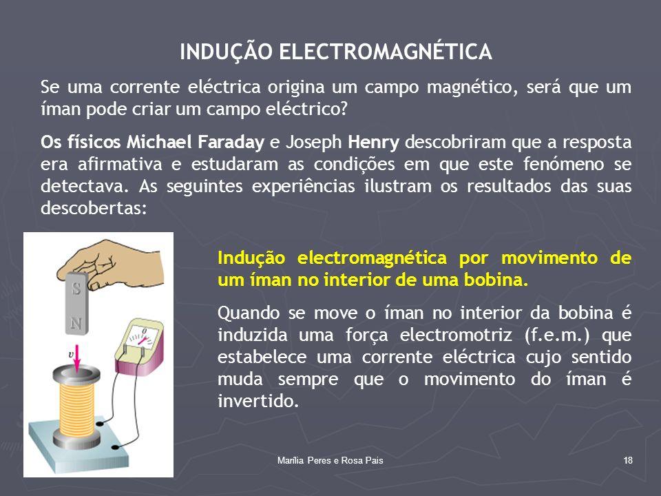 INDUÇÃO ELECTROMAGNÉTICA