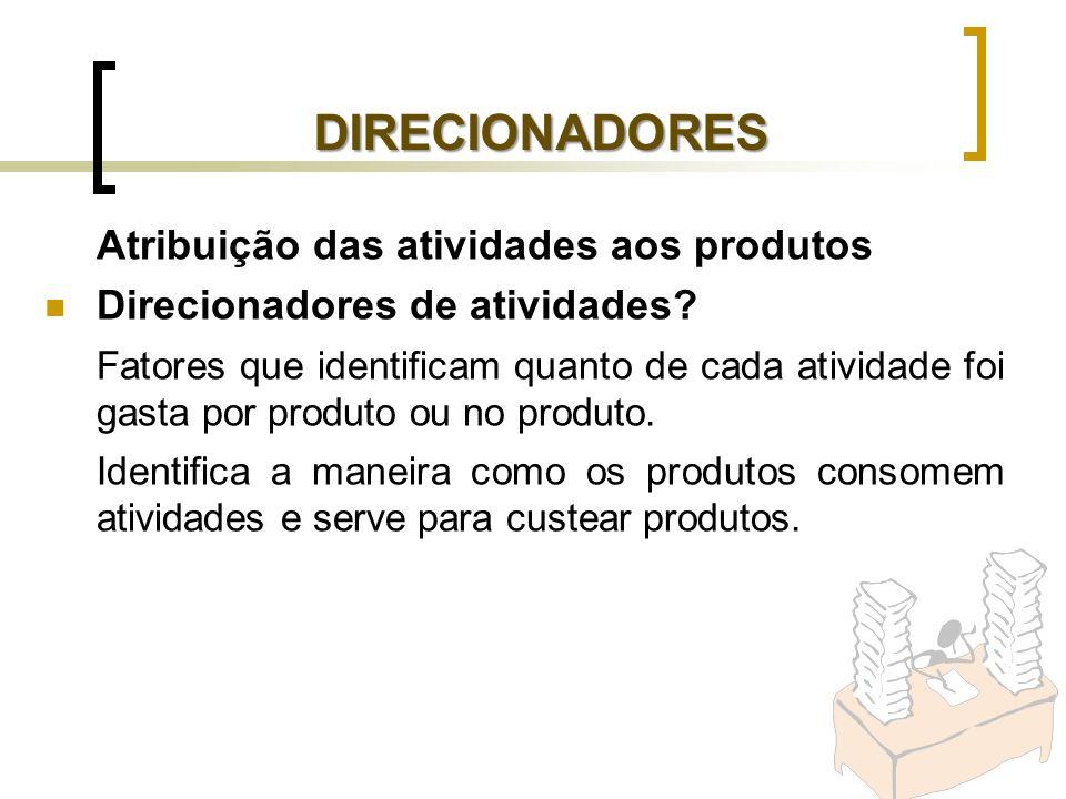 DIRECIONADORES Atribuição das atividades aos produtos