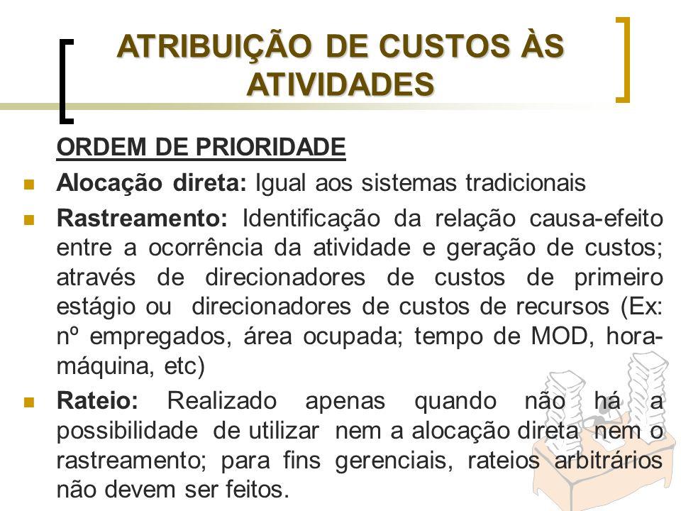 ATRIBUIÇÃO DE CUSTOS ÀS ATIVIDADES
