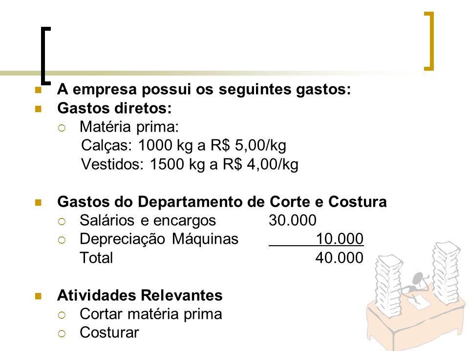 A empresa possui os seguintes gastos: