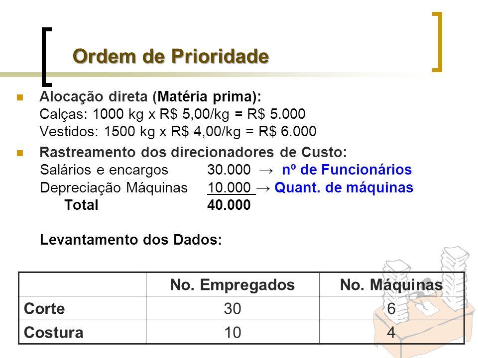 Ordem de Prioridade No. Empregados No. Máquinas Corte 30 6 Costura 10
