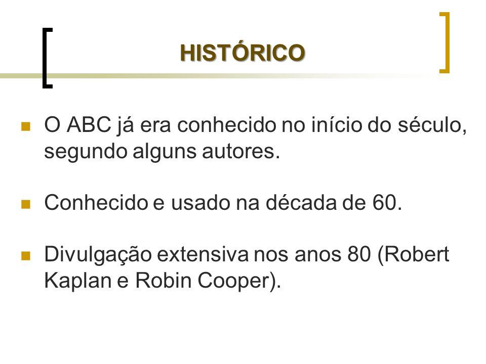 HISTÓRICO O ABC já era conhecido no início do século, segundo alguns autores. Conhecido e usado na década de 60.