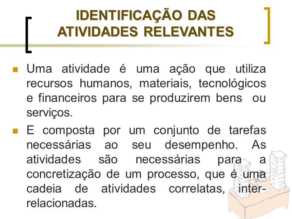 IDENTIFICAÇÃO DAS ATIVIDADES RELEVANTES