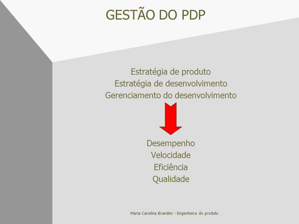 GESTÃO DO PDP Estratégia de produto Estratégia de desenvolvimento