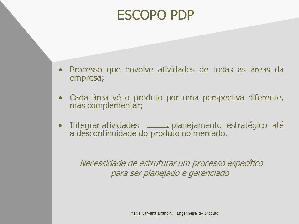 ESCOPO PDP Processo que envolve atividades de todas as áreas da empresa; Cada área vê o produto por uma perspectiva diferente, mas complementar;