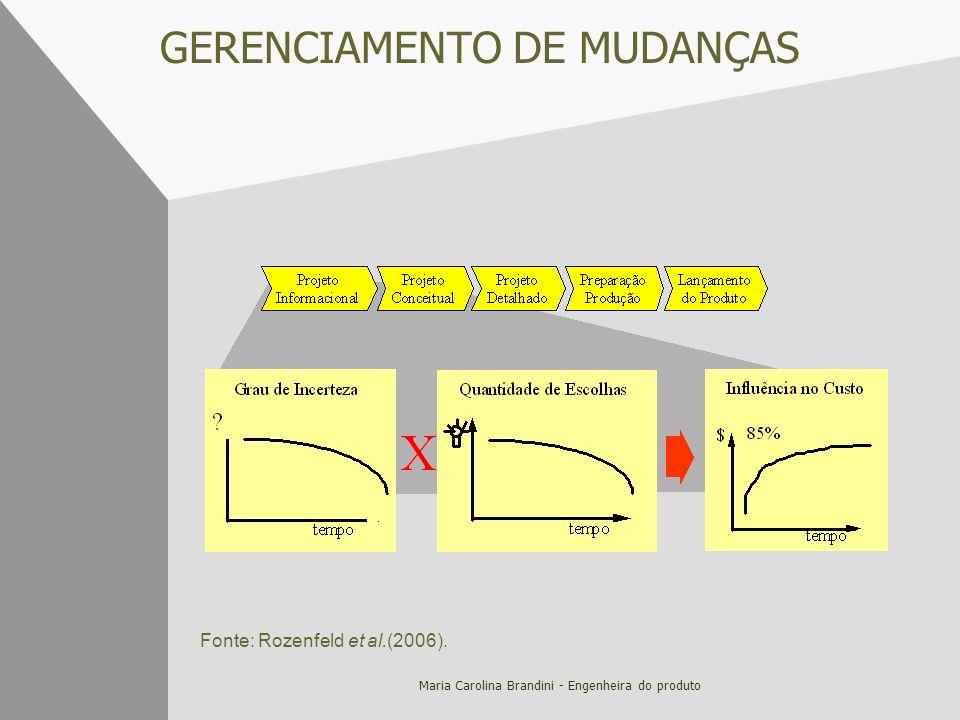 GERENCIAMENTO DE MUDANÇAS