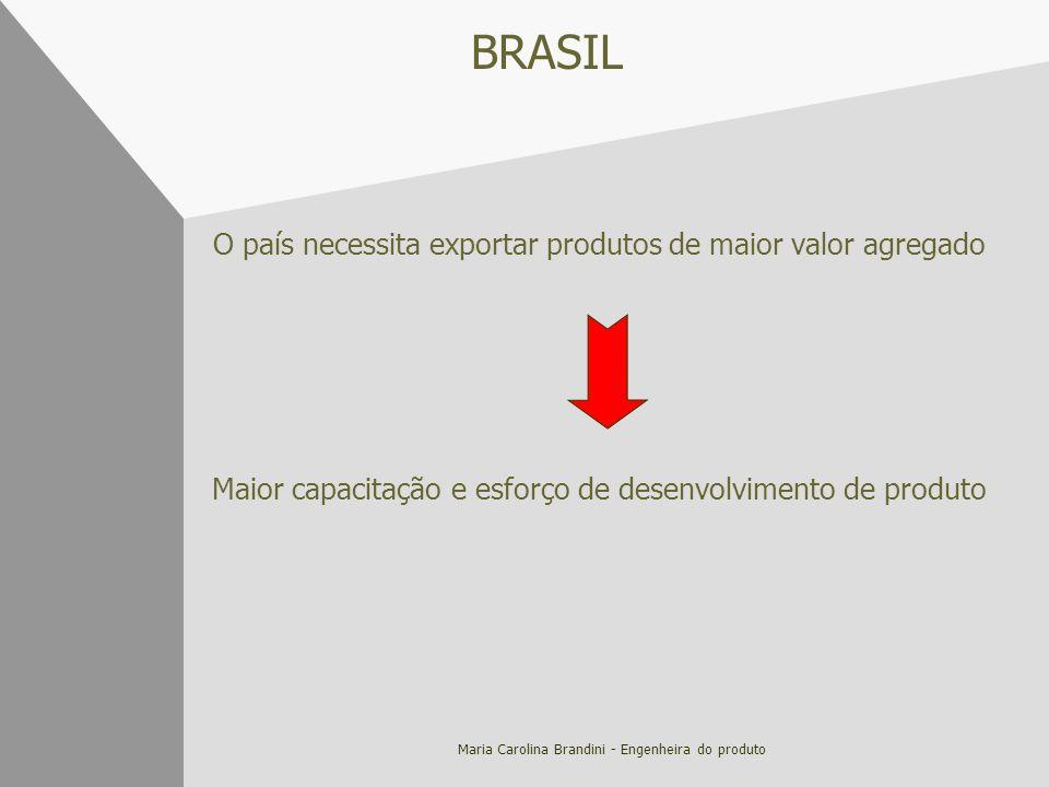 BRASIL O país necessita exportar produtos de maior valor agregado