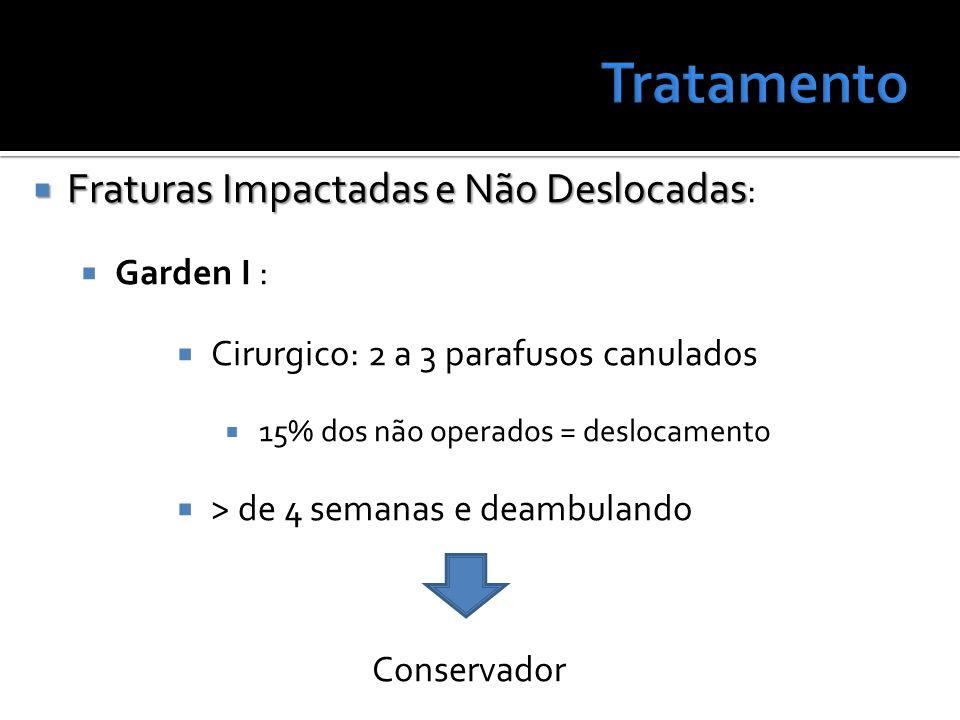 Tratamento Fraturas Impactadas e Não Deslocadas: Garden I :